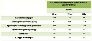 thermides sarakosti